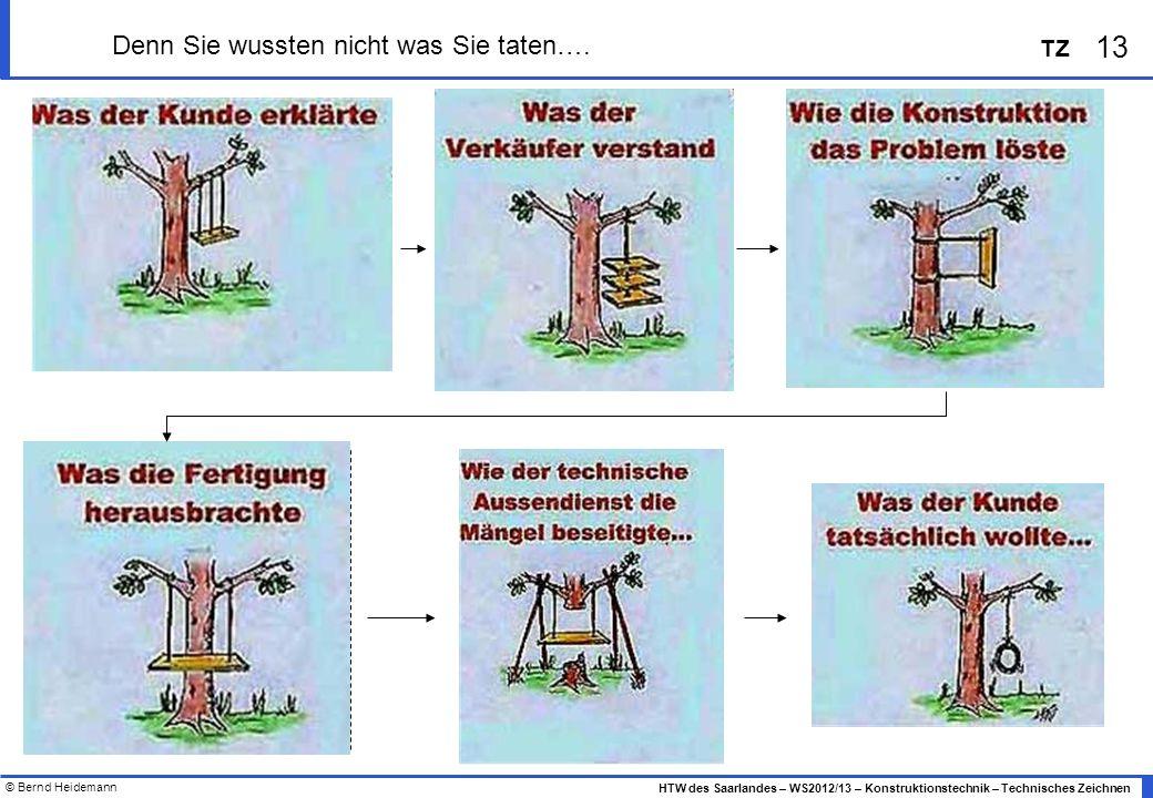 © Bernd Heidemann 13 HTW des Saarlandes – WS2012/13 – Konstruktionstechnik – Technisches Zeichnen TZ Denn Sie wussten nicht was Sie taten….