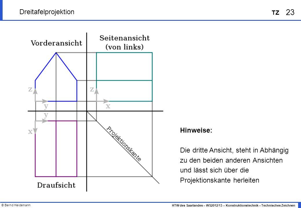 © Bernd Heidemann 23 HTW des Saarlandes – WS2012/13 – Konstruktionstechnik – Technisches Zeichnen TZ Dreitafelprojektion Hinweise: Die dritte Ansicht,