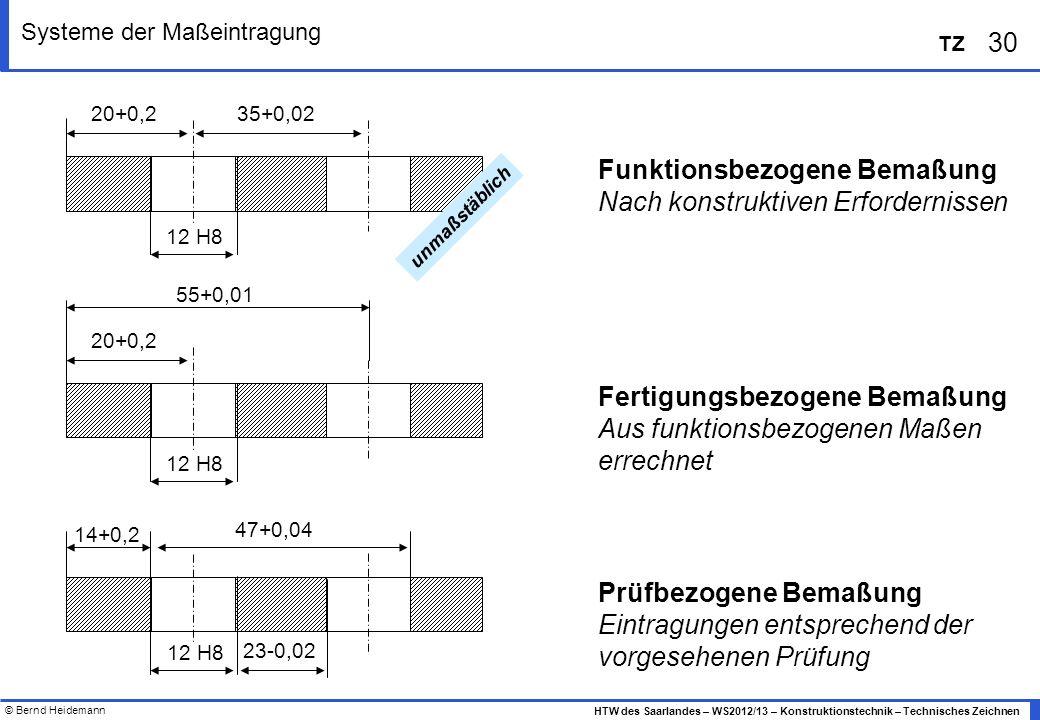 © Bernd Heidemann 30 HTW des Saarlandes – WS2012/13 – Konstruktionstechnik – Technisches Zeichnen TZ Systeme der Maßeintragung 20+0,235+0,02 12 H8 20+