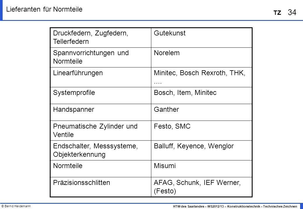 © Bernd Heidemann 34 HTW des Saarlandes – WS2012/13 – Konstruktionstechnik – Technisches Zeichnen TZ Lieferanten für Normteile Druckfedern, Zugfedern,