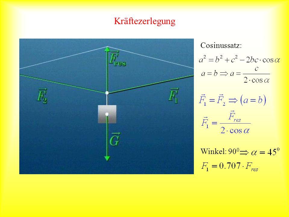 Kräftezerlegung Cosinussatz: Winkel: 90 0