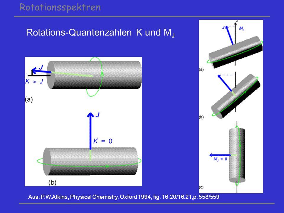 Rotations-Quantenzahlen K und M J Rotationsspektren Aus: P.W.Atkins, Physical Chemistry, Oxford 1994, fig. 16.20/16.21,p. 558/559
