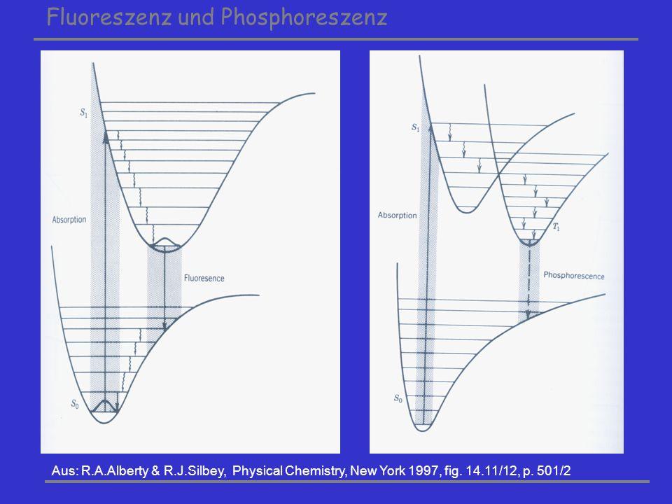 Fluoreszenz und Phosphoreszenz Aus: R.A.Alberty & R.J.Silbey, Physical Chemistry, New York 1997, fig. 14.11/12, p. 501/2