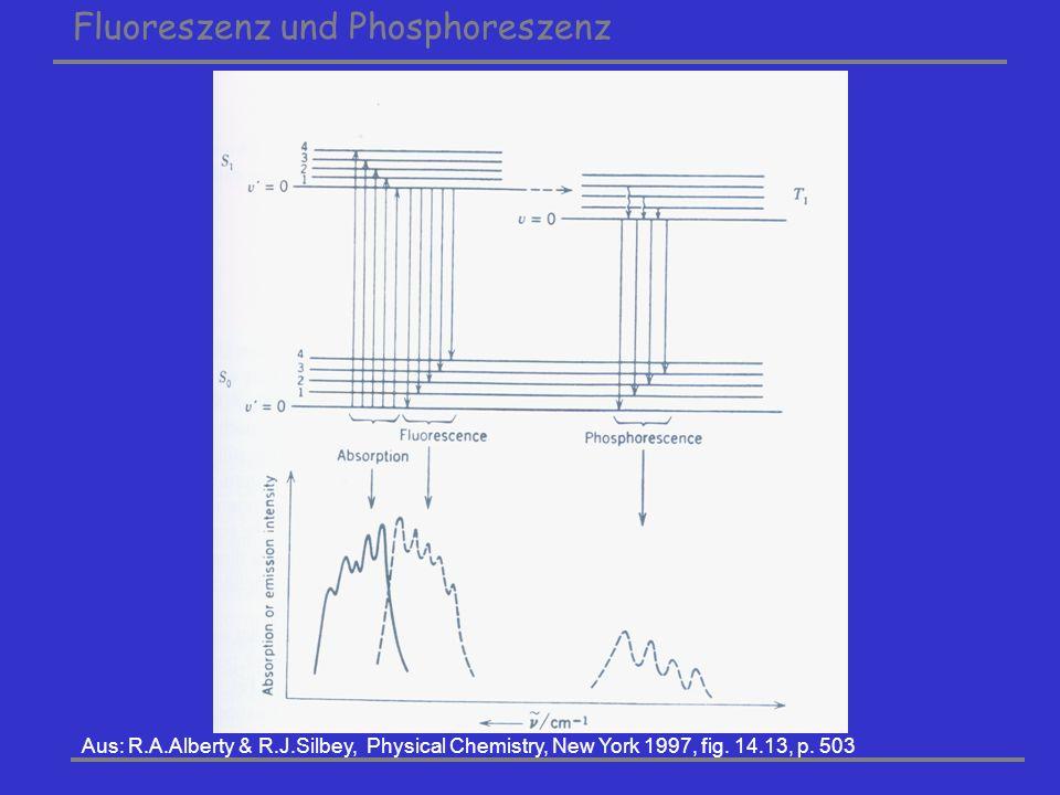 Fluoreszenz und Phosphoreszenz Aus: R.A.Alberty & R.J.Silbey, Physical Chemistry, New York 1997, fig. 14.13, p. 503