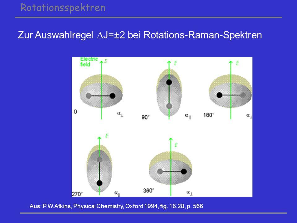Zur Auswahlregel J=±2 bei Rotations-Raman-Spektren Rotationsspektren Aus: P.W.Atkins, Physical Chemistry, Oxford 1994, fig. 16.28, p. 566