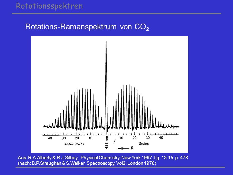 Rotations-Ramanspektrum von CO 2 Rotationsspektren Aus: R.A.Alberty & R.J.Silbey, Physical Chemistry, New York 1997, fig. 13.15, p. 478 (nach: B.P.Str