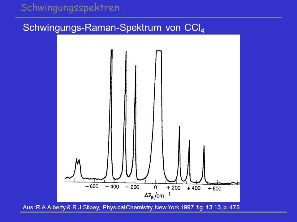 Schwingungs-Raman-Spektrum von CCl 4 Schwingungsspektren Aus: R.A.Alberty & R.J.Silbey, Physical Chemistry, New York 1997, fig. 13.13, p. 475