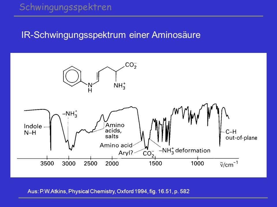 IR-Schwingungsspektrum einer Aminosäure Schwingungsspektren Aus: P.W.Atkins, Physical Chemistry, Oxford 1994, fig. 16.51, p. 582