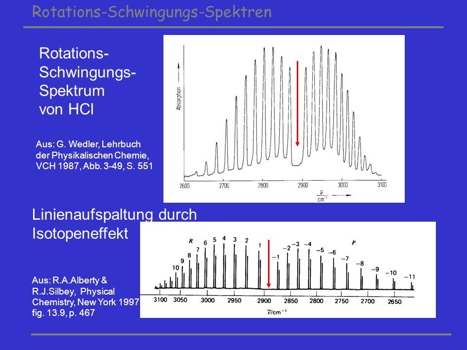 Rotations- Schwingungs- Spektrum von HCl Linienaufspaltung durch Isotopeneffekt Rotations-Schwingungs-Spektren Aus: G. Wedler, Lehrbuch der Physikalis