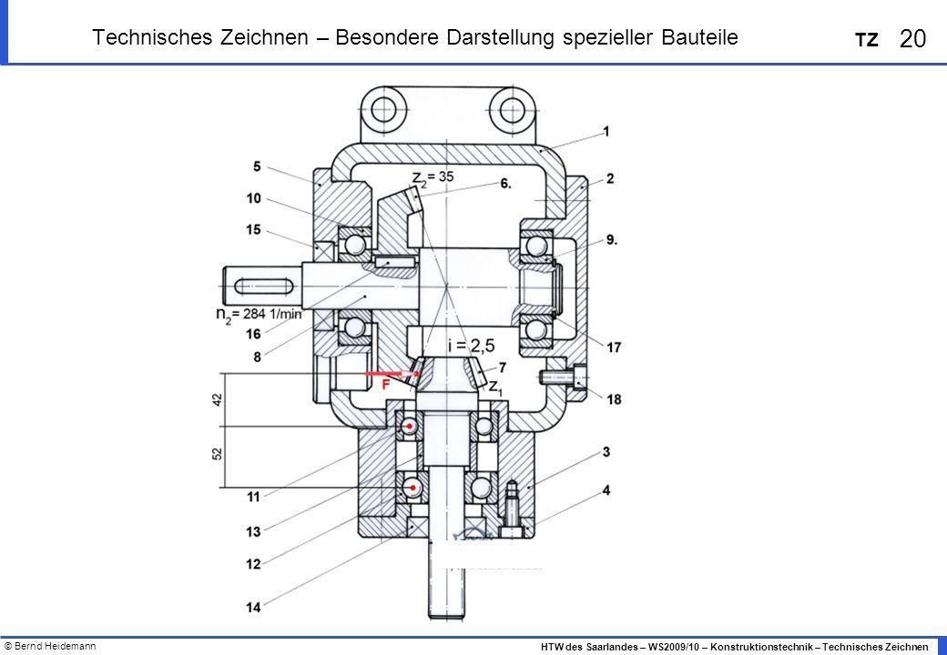 © Bernd Heidemann 20 HTW des Saarlandes – WS2009/10 – Konstruktionstechnik – Technisches Zeichnen TZ Technisches Zeichnen – Besondere Darstellung spez