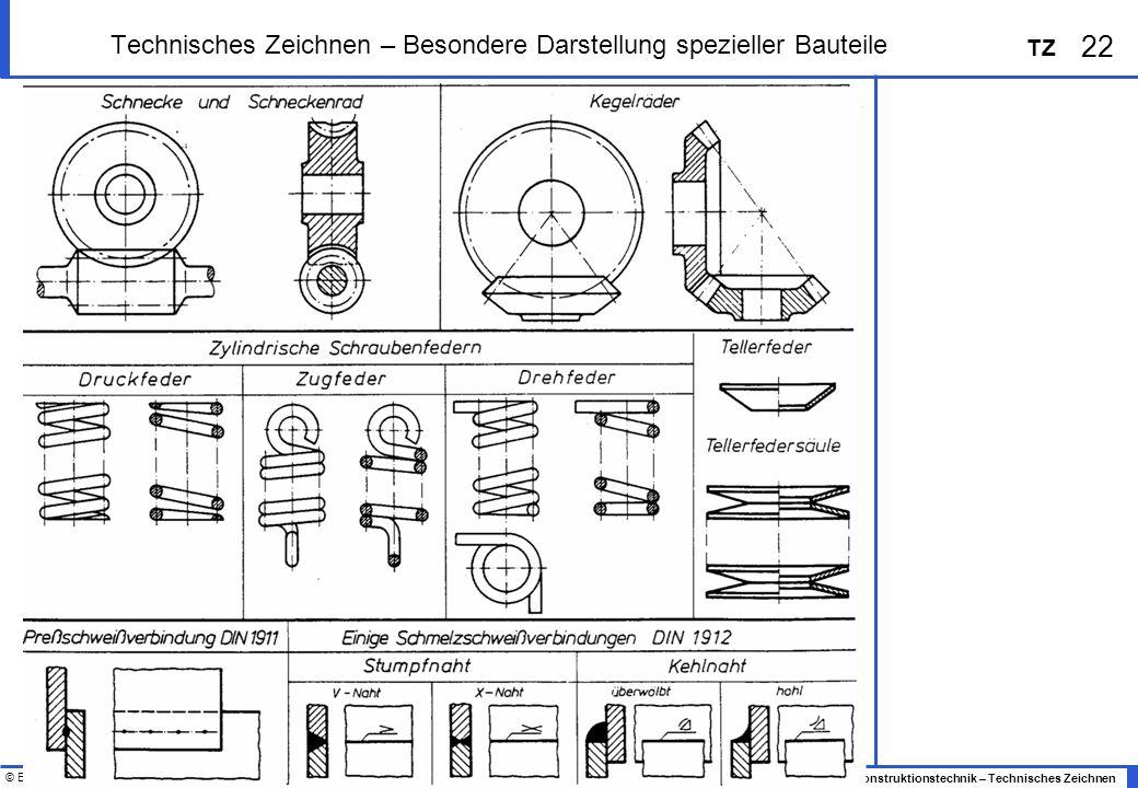 © Bernd Heidemann 22 HTW des Saarlandes – WS2009/10 – Konstruktionstechnik – Technisches Zeichnen TZ Technisches Zeichnen – Besondere Darstellung spez