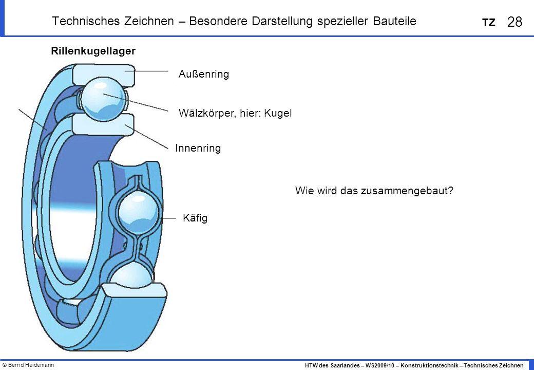 © Bernd Heidemann 28 HTW des Saarlandes – WS2009/10 – Konstruktionstechnik – Technisches Zeichnen TZ Technisches Zeichnen – Besondere Darstellung spez