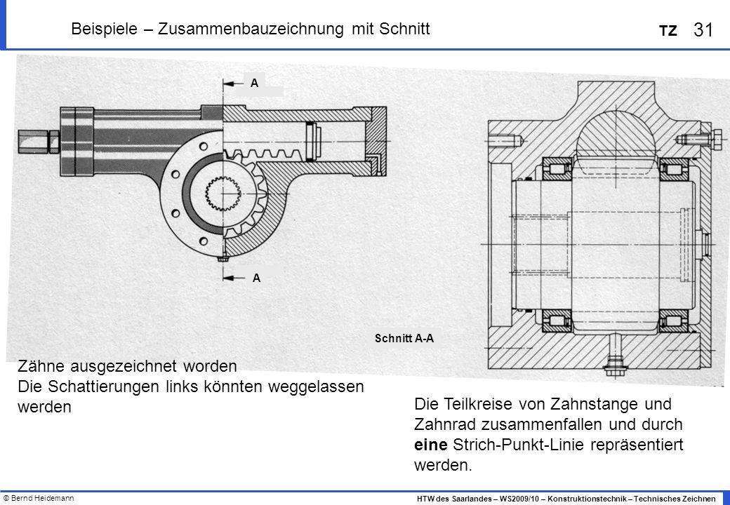 © Bernd Heidemann 31 HTW des Saarlandes – WS2009/10 – Konstruktionstechnik – Technisches Zeichnen TZ Beispiele – Zusammenbauzeichnung mit Schnitt Schn
