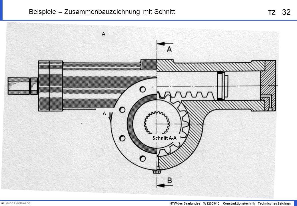 © Bernd Heidemann 32 HTW des Saarlandes – WS2009/10 – Konstruktionstechnik – Technisches Zeichnen TZ Beispiele – Zusammenbauzeichnung mit Schnitt Schn