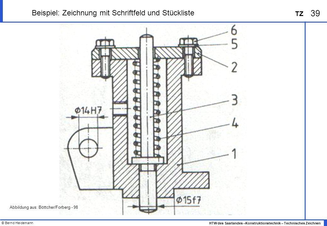 © Bernd Heidemann 39 HTW des Saarlandes –Konstruktionstechnik – Technisches Zeichnen TZ Beispiel: Zeichnung mit Schriftfeld und Stückliste Abbildung a