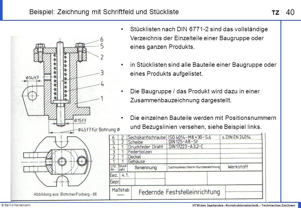 © Bernd Heidemann 40 HTW des Saarlandes –Konstruktionstechnik – Technisches Zeichnen TZ Beispiel: Zeichnung mit Schriftfeld und Stückliste Abbildung a