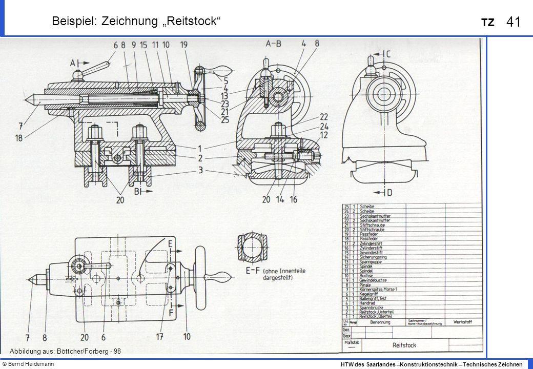 © Bernd Heidemann 41 HTW des Saarlandes –Konstruktionstechnik – Technisches Zeichnen TZ Beispiel: Zeichnung Reitstock Abbildung aus: Böttcher/Forberg