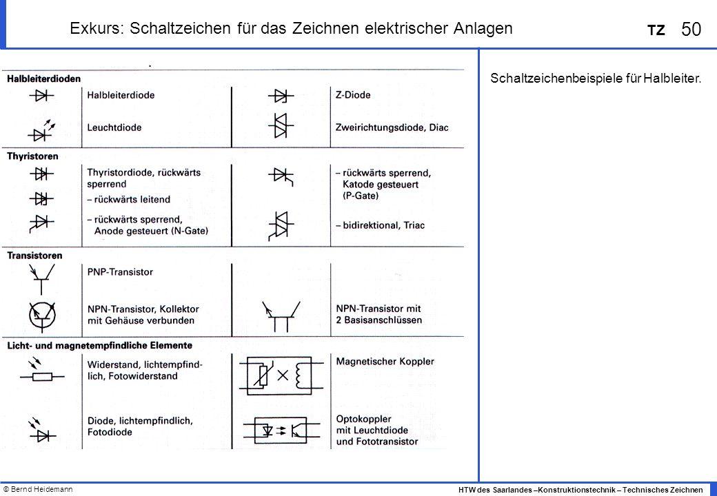 © Bernd Heidemann 50 HTW des Saarlandes –Konstruktionstechnik – Technisches Zeichnen TZ Exkurs: Schaltzeichen für das Zeichnen elektrischer Anlagen Sc