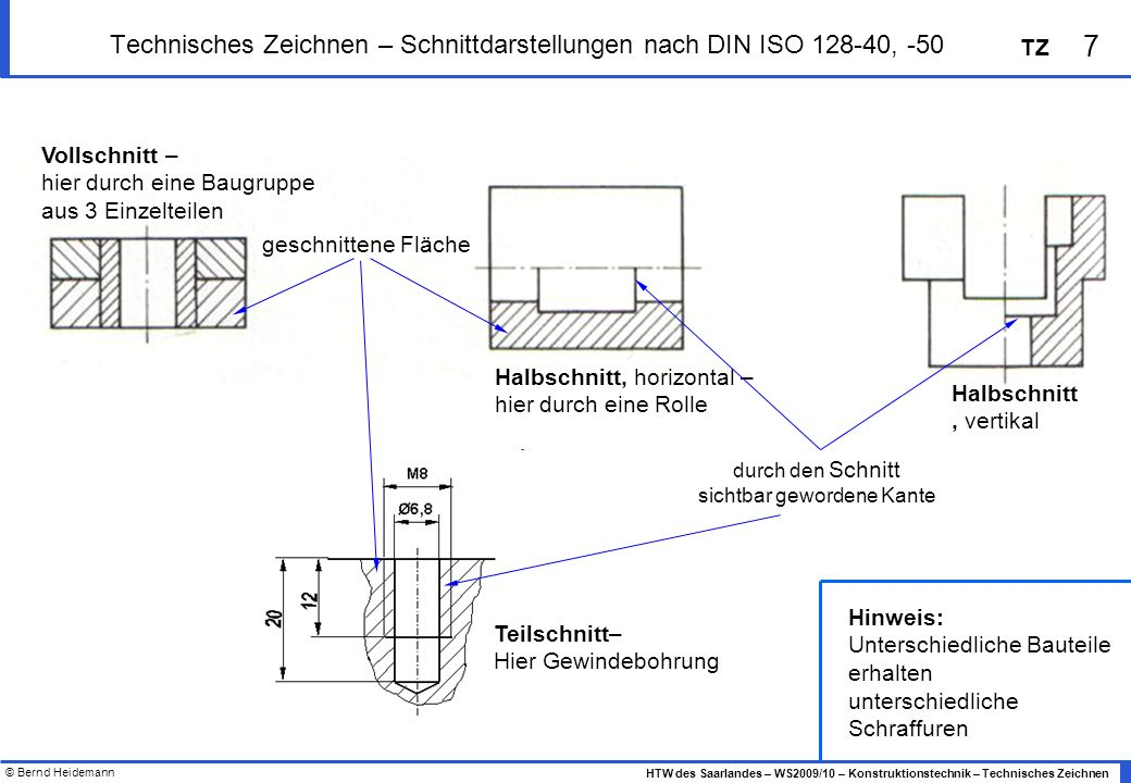 © Bernd Heidemann 7 HTW des Saarlandes – WS2009/10 – Konstruktionstechnik – Technisches Zeichnen TZ Technisches Zeichnen – Schnittdarstellungen nach D