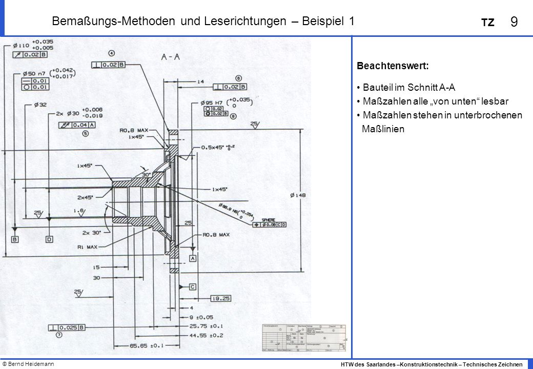 © Bernd Heidemann 9 HTW des Saarlandes –Konstruktionstechnik – Technisches Zeichnen TZ Bemaßungs-Methoden und Leserichtungen – Beispiel 1 Beachtenswer