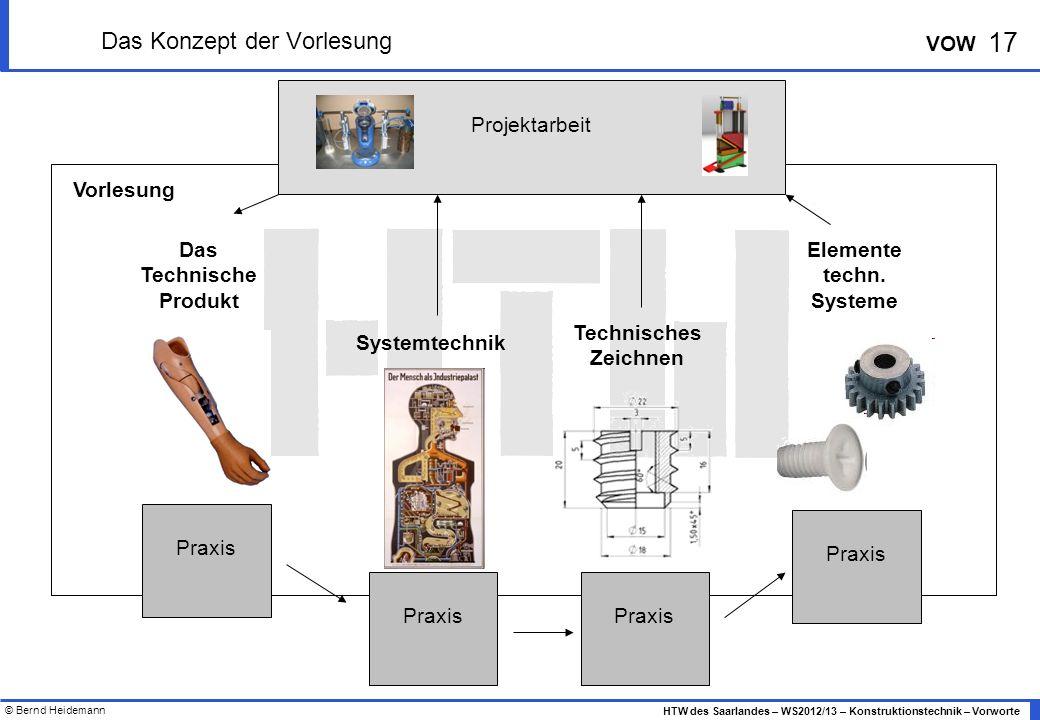 © Bernd Heidemann 17 HTW des Saarlandes – WS2012/13 – Konstruktionstechnik – Vorworte VOW Das Konzept der Vorlesung Vorlesung Projektarbeit Elemente techn.
