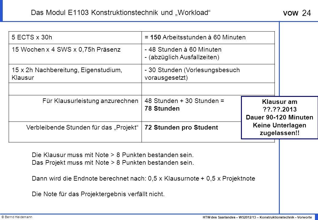 © Bernd Heidemann 24 HTW des Saarlandes – WS2012/13 – Konstruktionstechnik – Vorworte VOW Das Modul E1103 Konstruktionstechnik und Workload 5 ECTS x 30h= 150 Arbeitsstunden à 60 Minuten 15 Wochen x 4 SWS x 0,75h Präsenz- 48 Stunden à 60 Minuten - (abzüglich Ausfallzeiten) 15 x 2h Nachbereitung, Eigenstudium, Klausur - 30 Stunden (Vorlesungsbesuch vorausgesetzt) Für Klausurleistung anzurechnen48 Stunden + 30 Stunden = 78 Stunden Verbleibende Stunden für das Projekt72 Stunden pro Student Die Klausur muss mit Note > 8 Punkten bestanden sein.