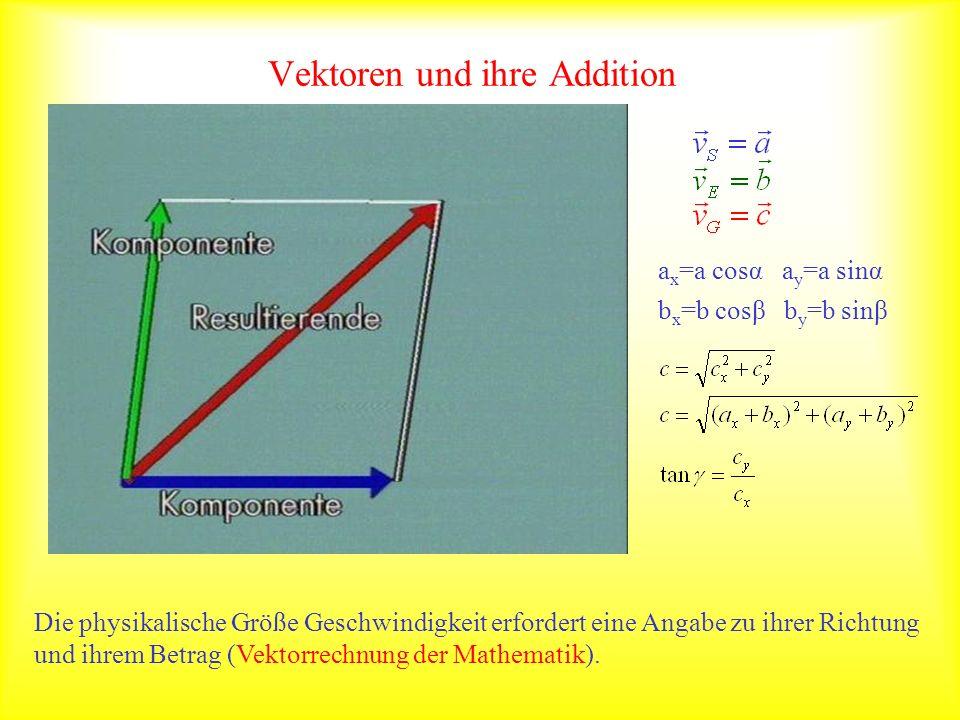 Anwendung Eigenbewegung und Bandgeschwindigkeit addieren sich.