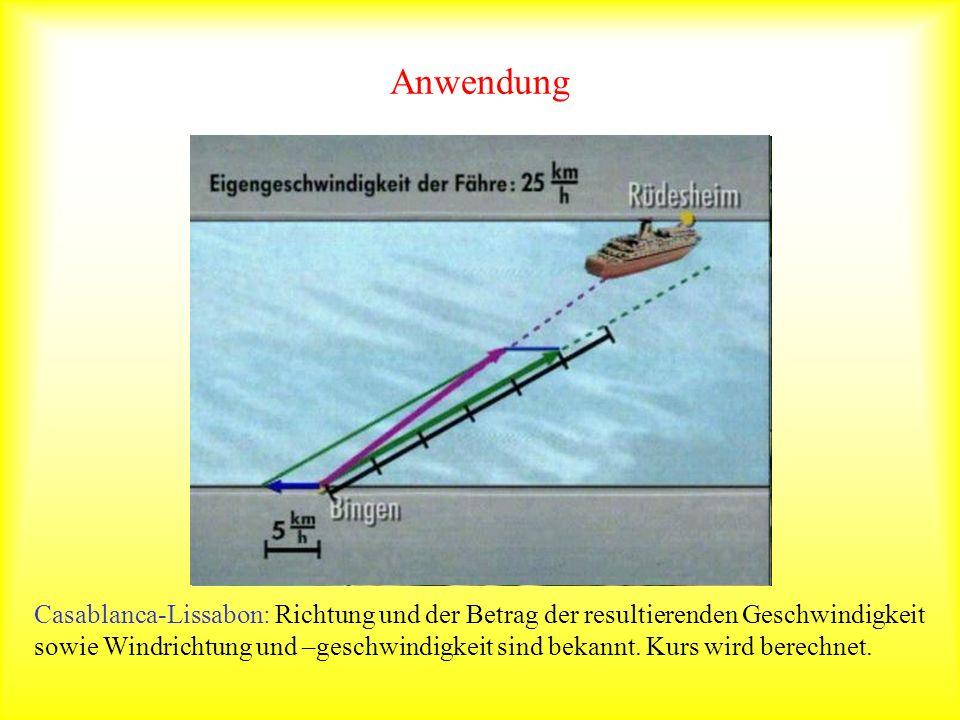 Fragen zu Geschwindigkeitsüberlagerung 1.Ein Sportboot fährt mit konstanter Geschwindigkeit 15km/h in Richtung Norden.Start- und Zielpunkt sind 30km voneinander entfernt und liegen in Nord-Süd-Richtung.
