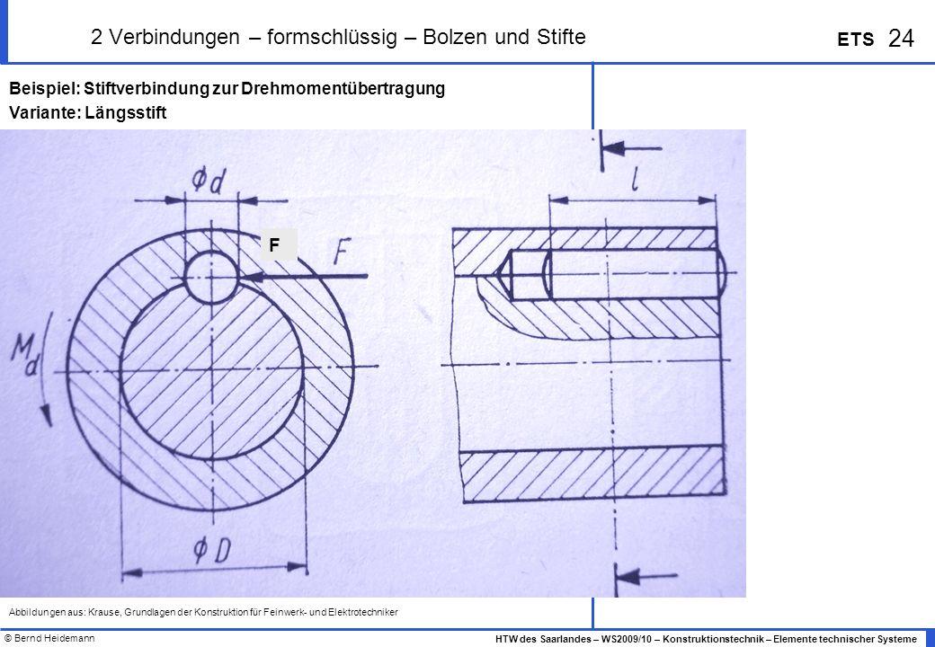 © Bernd Heidemann 24 HTW des Saarlandes – WS2009/10 – Konstruktionstechnik – Elemente technischer Systeme ETS 2 Verbindungen – formschlüssig – Bolzen