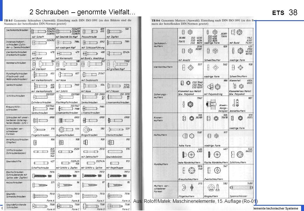 © Bernd Heidemann 38 HTW des Saarlandes – WS2009/10 – Konstruktionstechnik – Elemente technischer Systeme ETS 2 Schrauben – genormte Vielfalt... Aus: