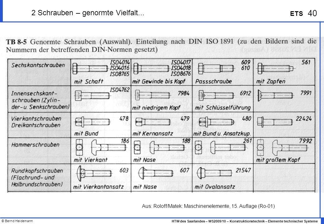 © Bernd Heidemann 40 HTW des Saarlandes – WS2009/10 – Konstruktionstechnik – Elemente technischer Systeme ETS 2 Schrauben – genormte Vielfalt... Aus: