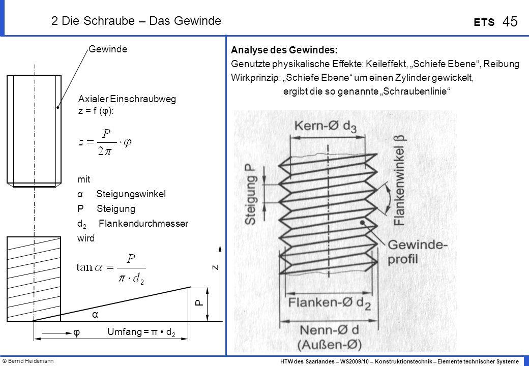 © Bernd Heidemann 45 HTW des Saarlandes – WS2009/10 – Konstruktionstechnik – Elemente technischer Systeme ETS 2 Die Schraube – Das Gewinde Gewinde Ana