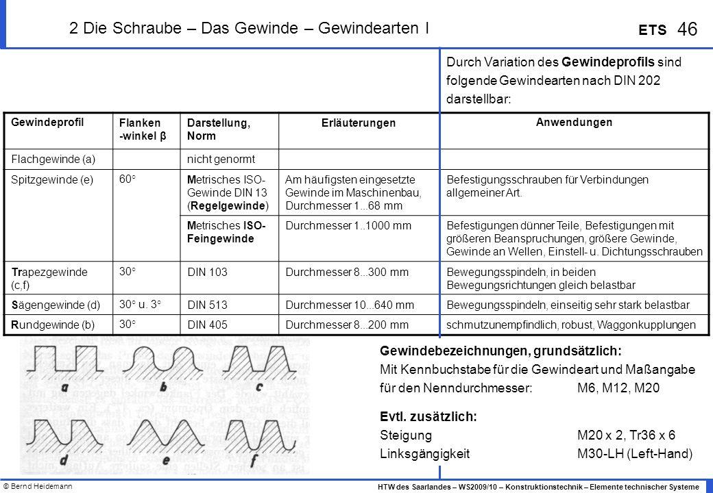© Bernd Heidemann 46 HTW des Saarlandes – WS2009/10 – Konstruktionstechnik – Elemente technischer Systeme ETS 2 Die Schraube – Das Gewinde – Gewindear