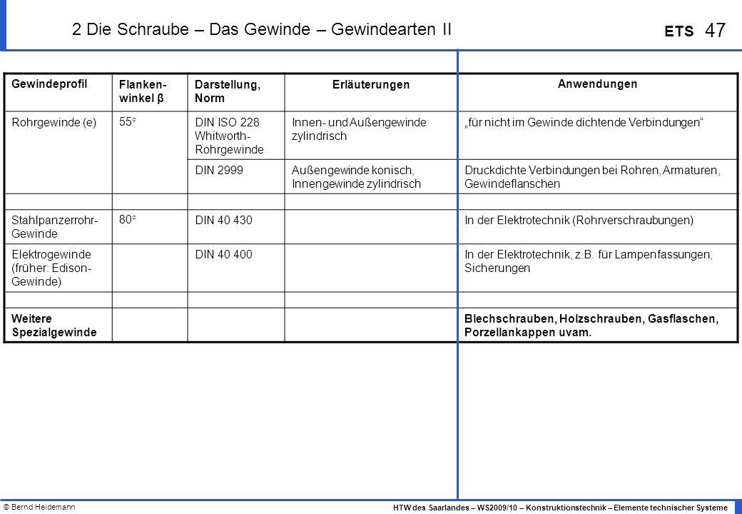 © Bernd Heidemann 47 HTW des Saarlandes – WS2009/10 – Konstruktionstechnik – Elemente technischer Systeme ETS 2 Die Schraube – Das Gewinde – Gewindear