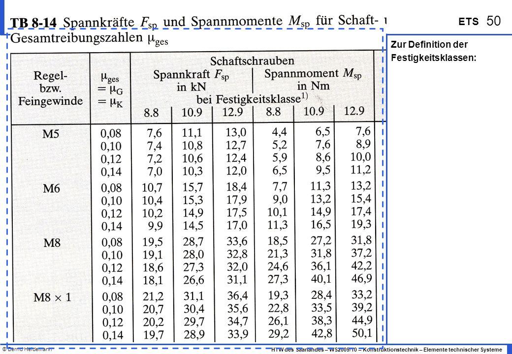 © Bernd Heidemann 50 HTW des Saarlandes – WS2009/10 – Konstruktionstechnik – Elemente technischer Systeme ETS Tabelle Zur Definition der Festigkeitskl