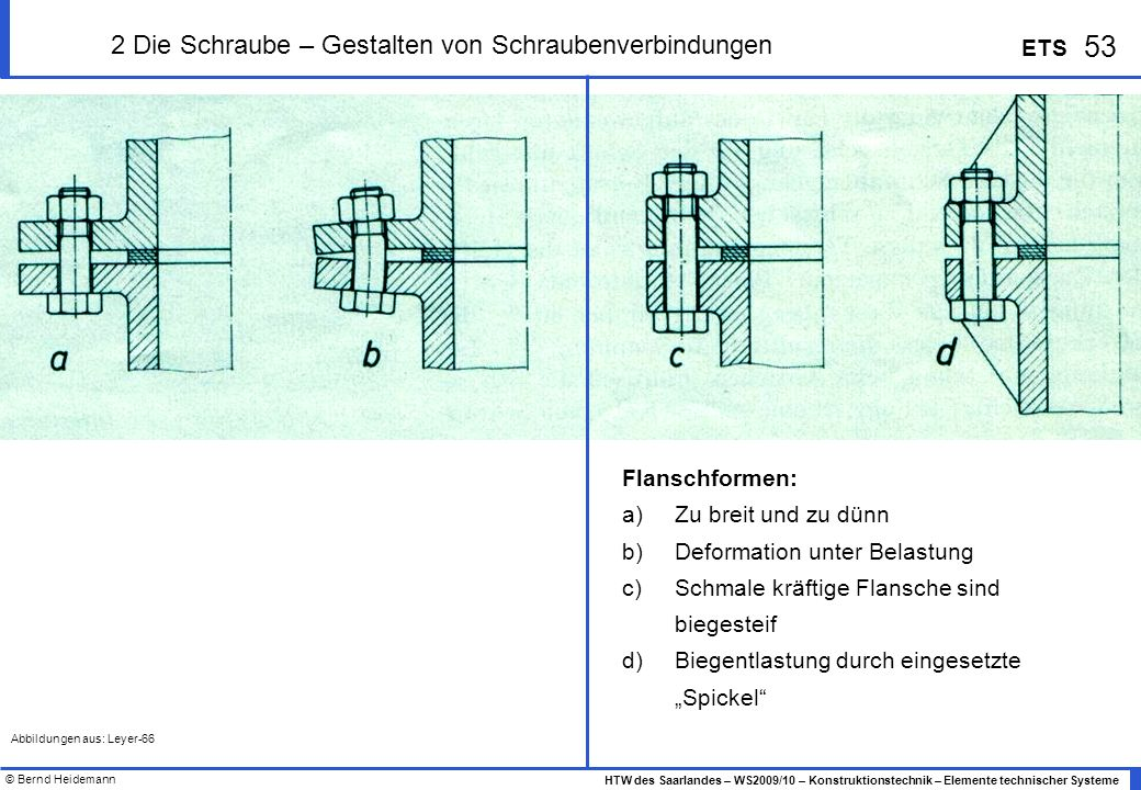 © Bernd Heidemann 53 HTW des Saarlandes – WS2009/10 – Konstruktionstechnik – Elemente technischer Systeme ETS 2 Die Schraube – Gestalten von Schrauben