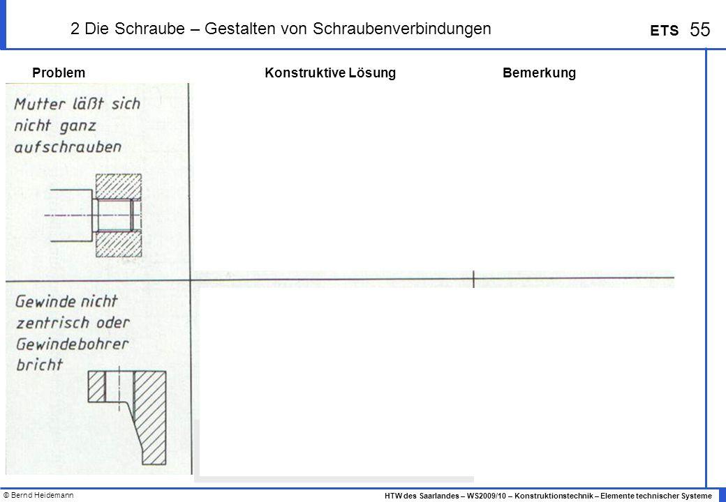 © Bernd Heidemann 55 HTW des Saarlandes – WS2009/10 – Konstruktionstechnik – Elemente technischer Systeme ETS 2 Die Schraube – Gestalten von Schrauben