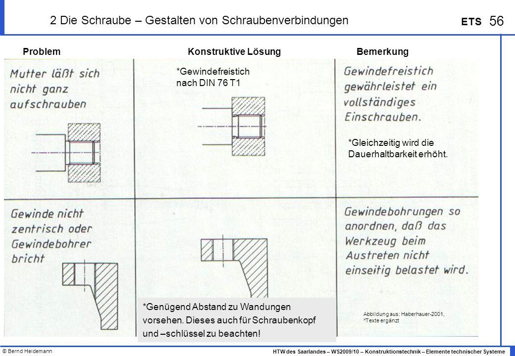 © Bernd Heidemann 56 HTW des Saarlandes – WS2009/10 – Konstruktionstechnik – Elemente technischer Systeme ETS 2 Die Schraube – Gestalten von Schrauben