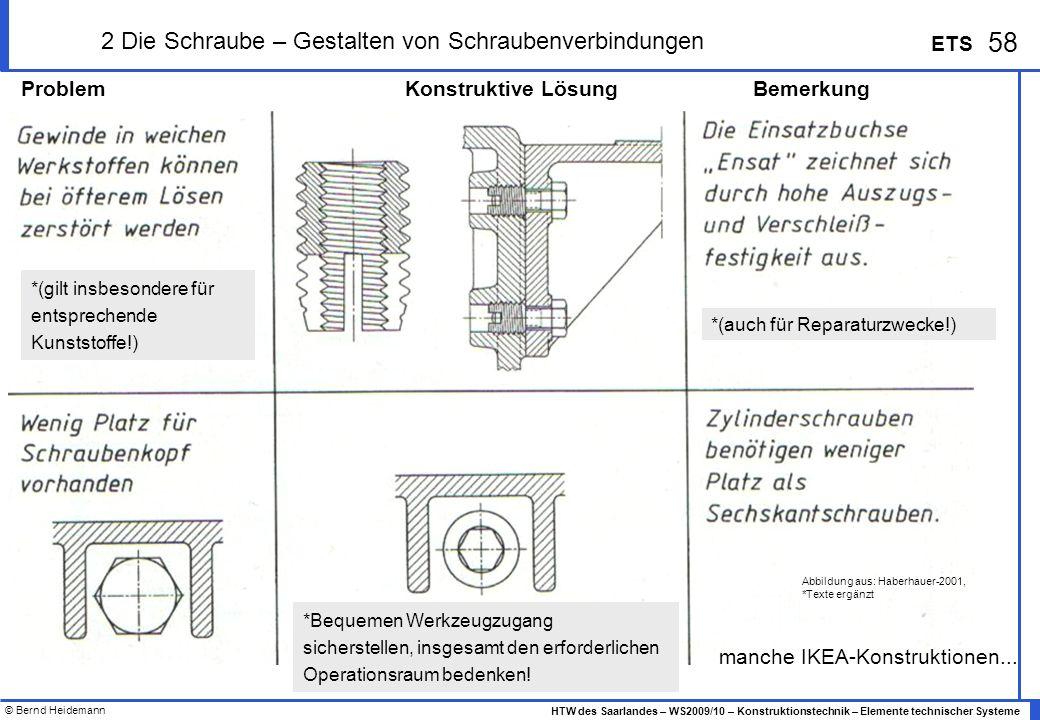 © Bernd Heidemann 58 HTW des Saarlandes – WS2009/10 – Konstruktionstechnik – Elemente technischer Systeme ETS 2 Die Schraube – Gestalten von Schrauben