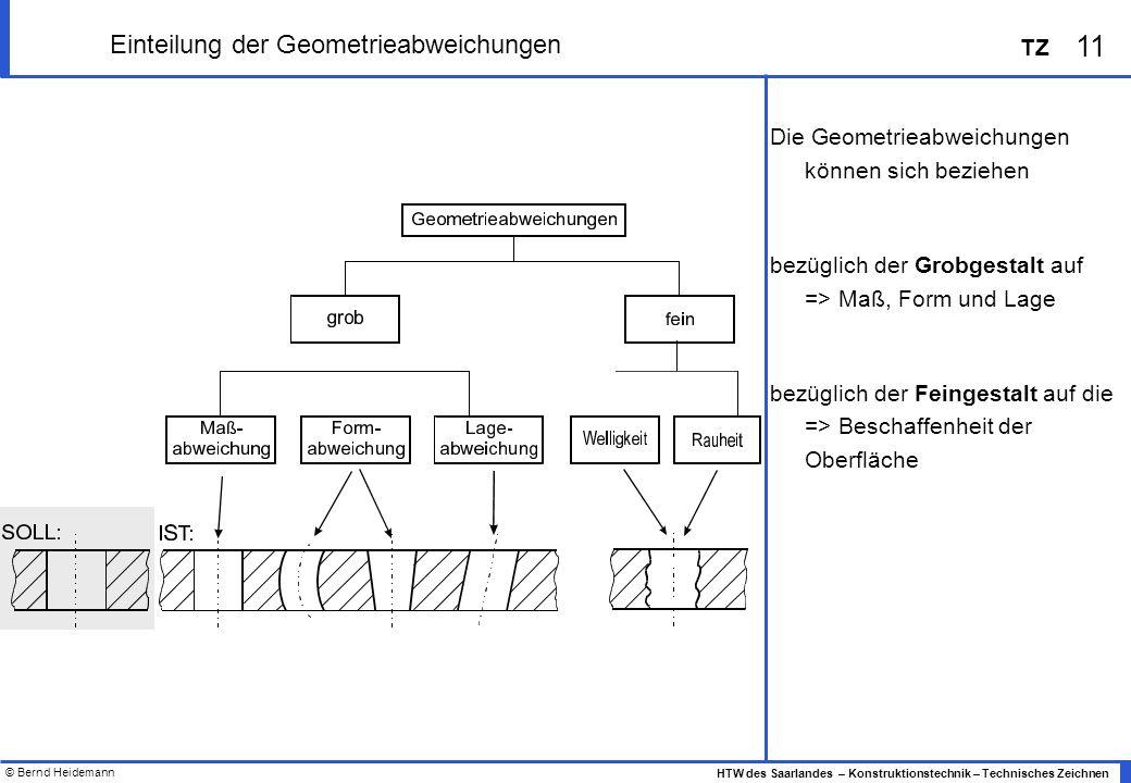 © Bernd Heidemann 11 HTW des Saarlandes – Konstruktionstechnik – Technisches Zeichnen TZ Einteilung der Geometrieabweichungen Die Geometrieabweichunge