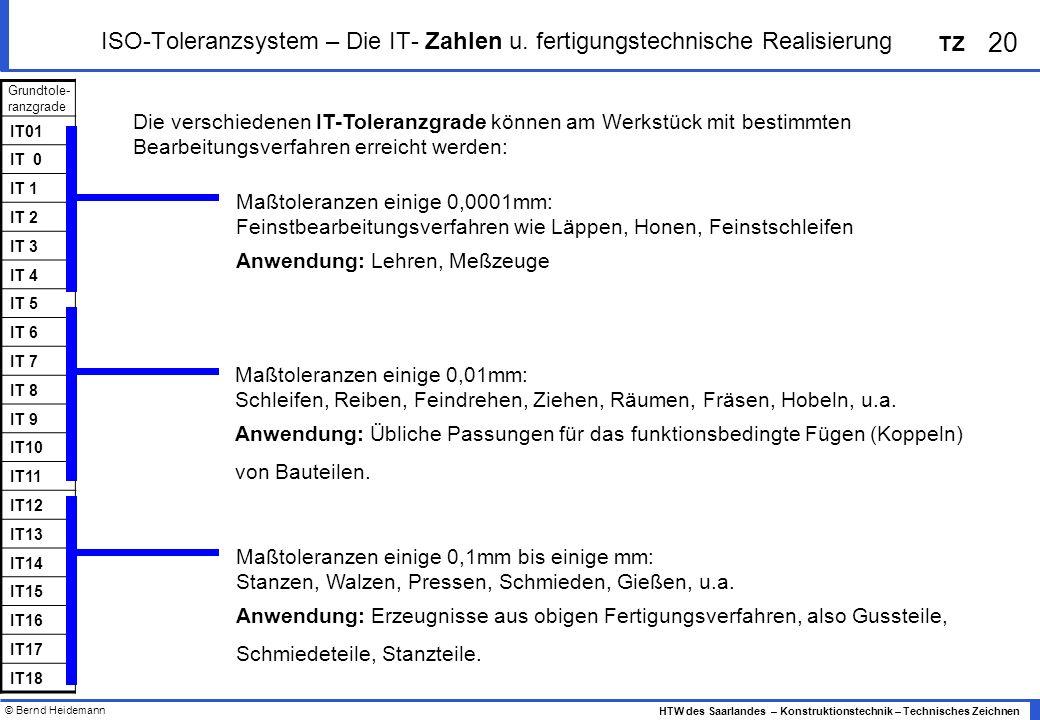 © Bernd Heidemann 20 HTW des Saarlandes – Konstruktionstechnik – Technisches Zeichnen TZ ISO-Toleranzsystem – Die IT- Zahlen u.