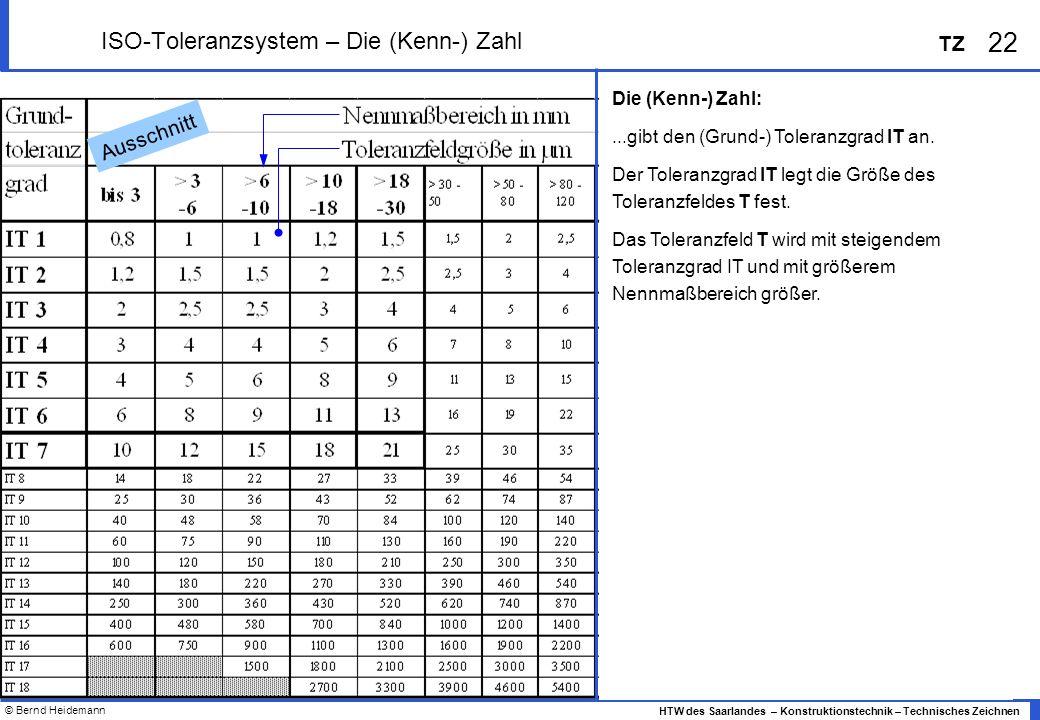 © Bernd Heidemann 22 HTW des Saarlandes – Konstruktionstechnik – Technisches Zeichnen TZ ISO-Toleranzsystem – Die (Kenn-) Zahl Die (Kenn-) Zahl:...gibt den (Grund-) Toleranzgrad IT an.