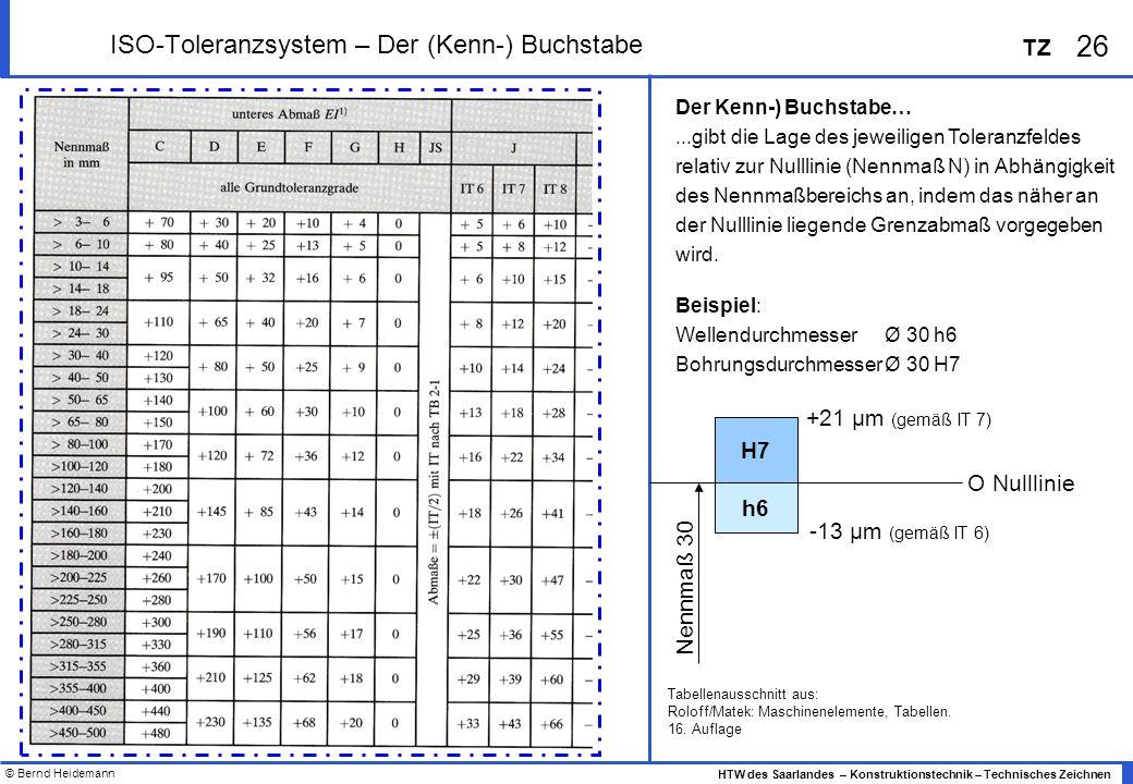 © Bernd Heidemann 26 HTW des Saarlandes – Konstruktionstechnik – Technisches Zeichnen TZ ISO-Toleranzsystem – Der (Kenn-) Buchstabe Tabellenausschnitt aus: Roloff/Matek: Maschinenelemente, Tabellen.