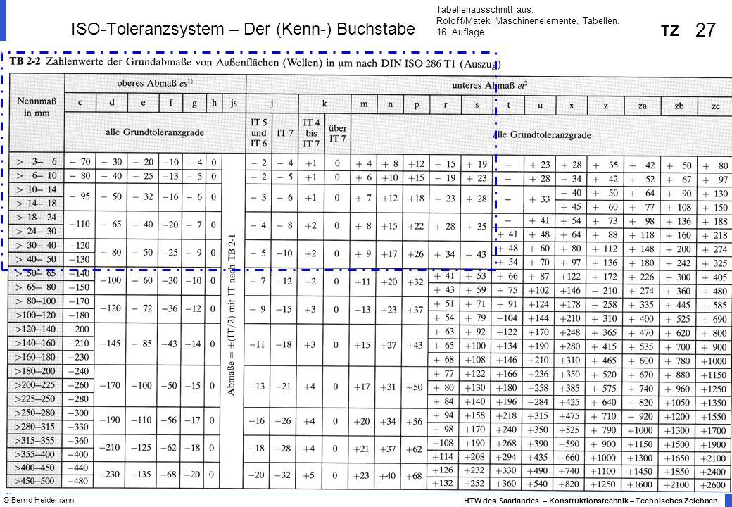 © Bernd Heidemann 27 HTW des Saarlandes – Konstruktionstechnik – Technisches Zeichnen TZ ISO-Toleranzsystem – Der (Kenn-) Buchstabe Tabellenausschnitt aus: Roloff/Matek: Maschinenelemente, Tabellen.