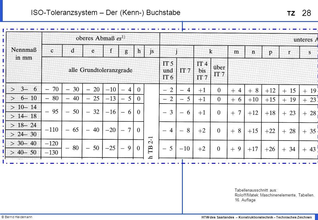 © Bernd Heidemann 28 HTW des Saarlandes – Konstruktionstechnik – Technisches Zeichnen TZ ISO-Toleranzsystem – Der (Kenn-) Buchstabe Tabellenausschnitt aus: Roloff/Matek: Maschinenelemente, Tabellen.