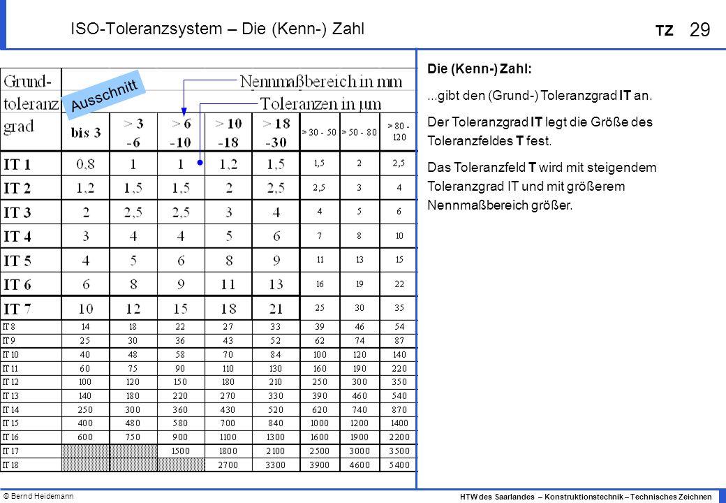 © Bernd Heidemann 29 HTW des Saarlandes – Konstruktionstechnik – Technisches Zeichnen TZ ISO-Toleranzsystem – Die (Kenn-) Zahl Die (Kenn-) Zahl:...gibt den (Grund-) Toleranzgrad IT an.