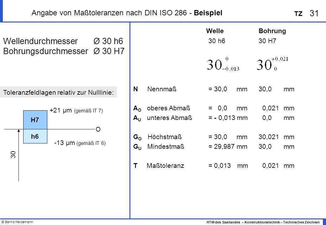 © Bernd Heidemann 31 HTW des Saarlandes – Konstruktionstechnik – Technisches Zeichnen TZ Angabe von Maßtoleranzen nach DIN ISO 286 - Beispiel WellendurchmesserØ 30 h6 BohrungsdurchmesserØ 30 H7 30 h630 H7 N Nennmaß = 30,0 mm30,0mm A O oberes Abmaß= 0,0 mm 0,021mm A U unteres Abmaß= - 0,013 mm 0,0mm G O Höchstmaß= 30,0 mm30,021mm G U Mindestmaß= 29,987 mm30,0mm T Maßtoleranz = 0,013 mm 0,021mm H7 O h6 30 +21 μm (gemäß IT 7) -13 μm (gemäß IT 6) Toleranzfeldlagen relativ zur Nulllinie: WelleBohrung