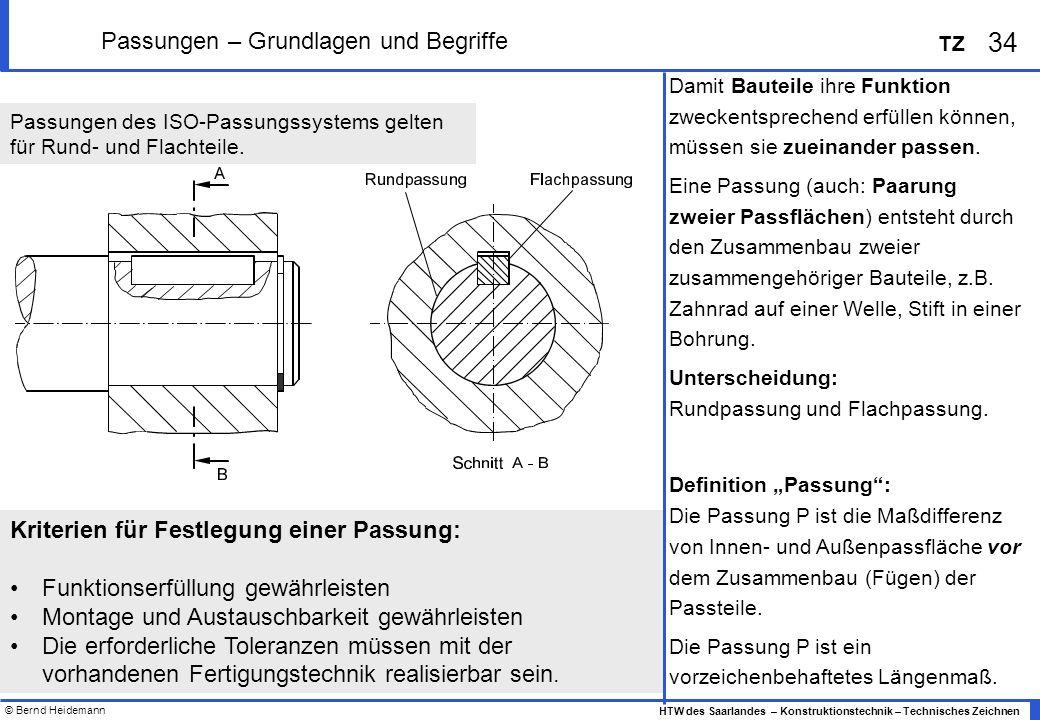 © Bernd Heidemann 34 HTW des Saarlandes – Konstruktionstechnik – Technisches Zeichnen TZ Passungen – Grundlagen und Begriffe Damit Bauteile ihre Funkt