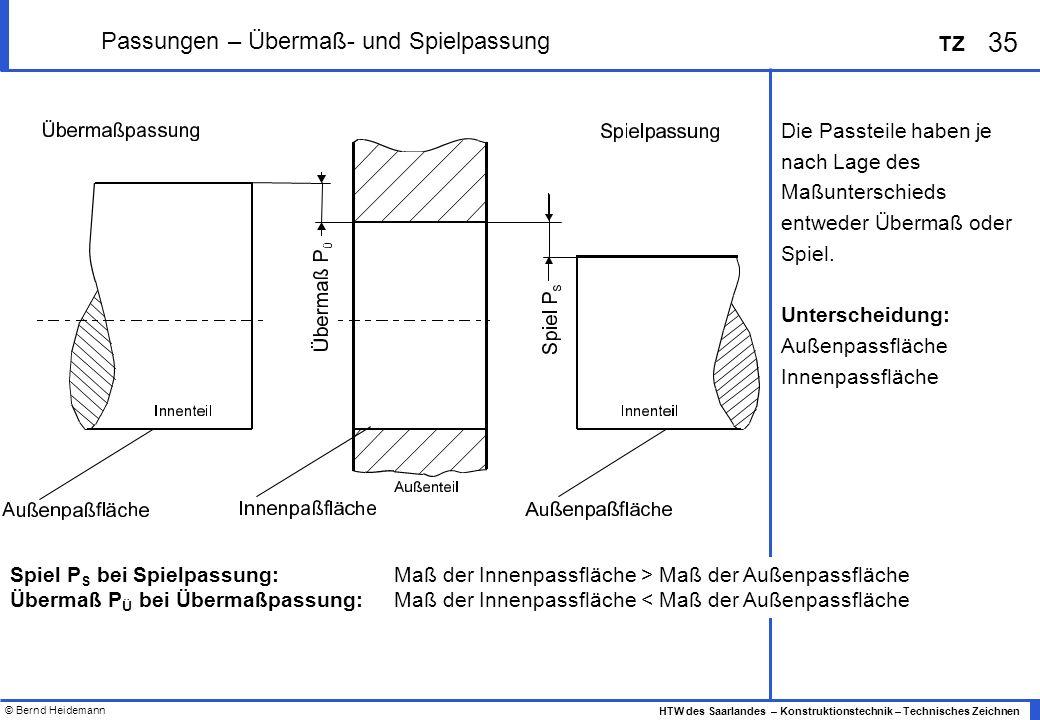 © Bernd Heidemann 35 HTW des Saarlandes – Konstruktionstechnik – Technisches Zeichnen TZ Passungen – Übermaß- und Spielpassung Die Passteile haben je nach Lage des Maßunterschieds entweder Übermaß oder Spiel.