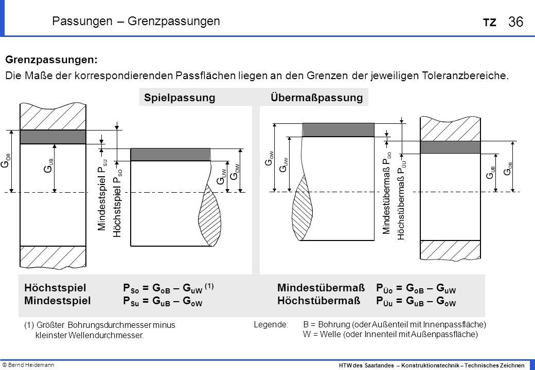 © Bernd Heidemann 36 HTW des Saarlandes – Konstruktionstechnik – Technisches Zeichnen TZ Passungen – Grenzpassungen Höchstspiel P So = G oB – G uW (1) MindestspielP Su = G uB – G oW (1) Größter Bohrungsdurchmesser minus kleinster Wellendurchmesser.